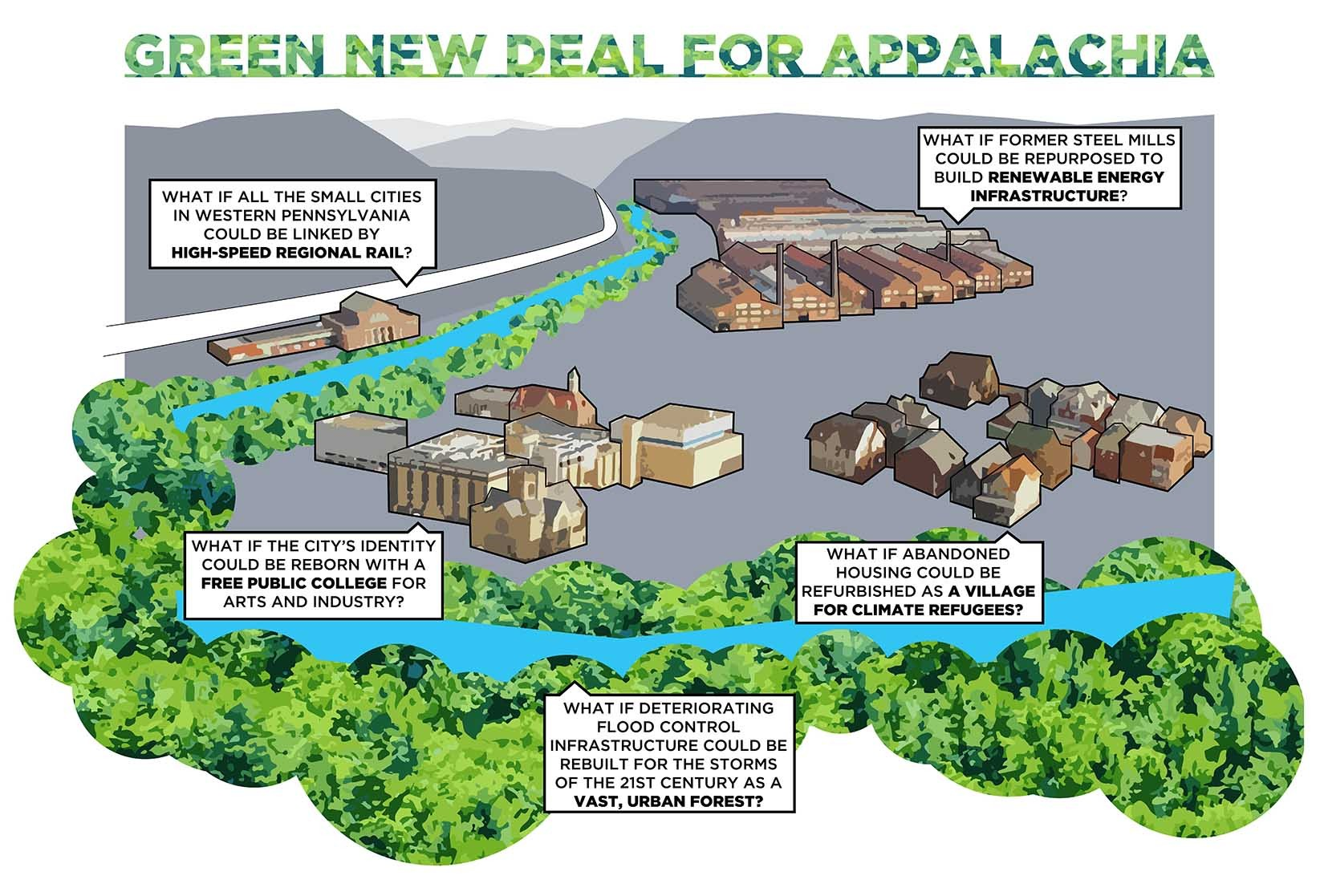 What a Green New Deal could look like in Appalachia